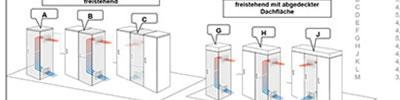Wärmeberechnung für Ihren Schaltschrank mit dem Klimarechner der MBI GmbH