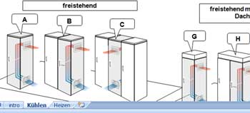 Wärmeberechnung für Ihren Schaltschrank mit dem Klimarechner von MBI