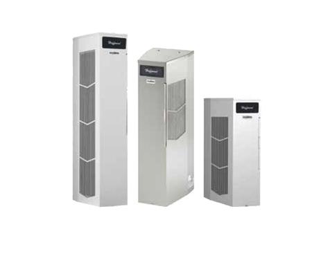 NHZ-Serie Narrow Schaltschrank-Kühlgeräte