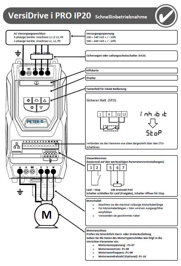 Grafik zur Schnellinbetriebnahme VersiDrive i Pro IP20