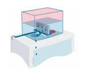 Das patentierte DTT Kondenstat-Mangement -Kondensatüberlauf