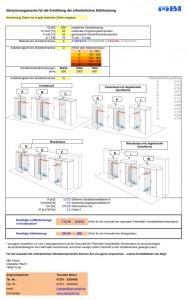 Wärmeberechnung - Schaltanlagen und Schaltschränke - Schaltschranklimatisierung