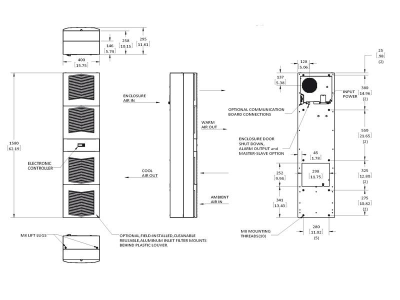 Ausschnittszeichnung für Schaltschrank-Kühlgerät SPECTRACOOL SLIM FIT 2000 Watt