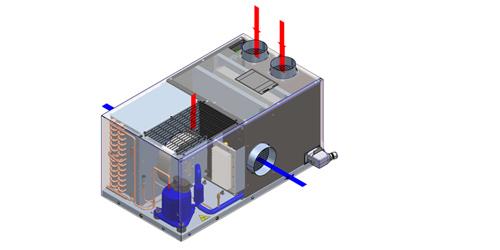 Maßgerschneiderte Schaltschrank-Kühlgeräte