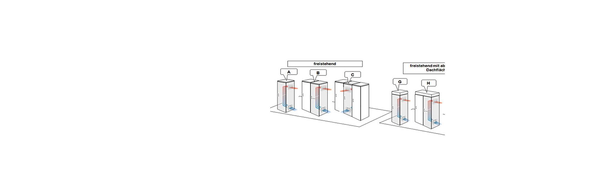 MBI stellt gratis einen einfach bedienbaren Indoor-Klimarechner zur Verfügung